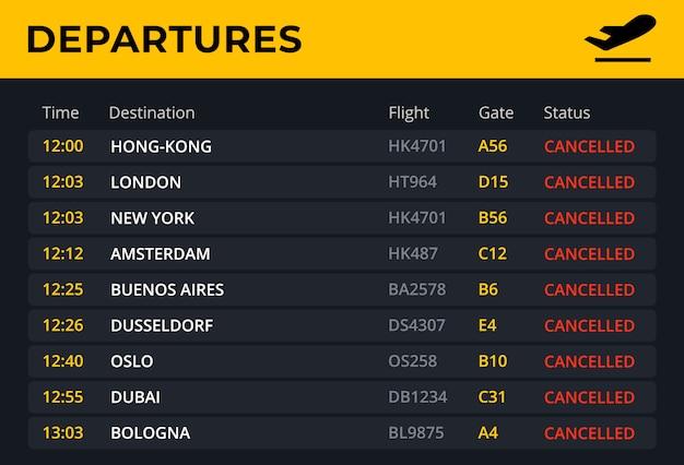 Vertrekbord met alle vluchten geannuleerd status.