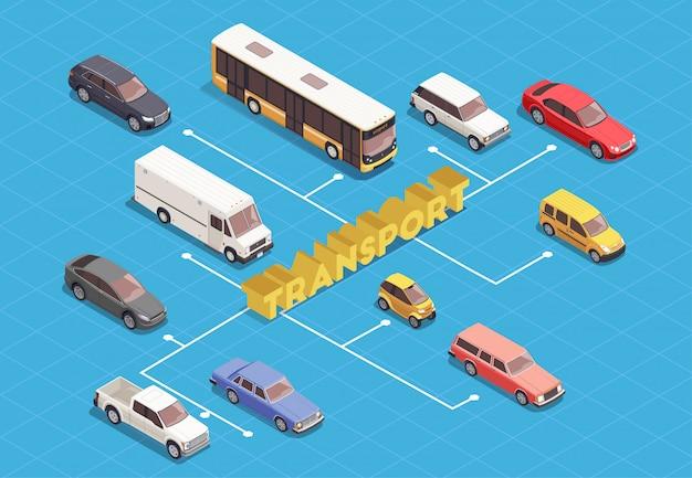 Vervoer isometrisch stroomschema met diverse voertuigen op blauwe 3d achtergrond
