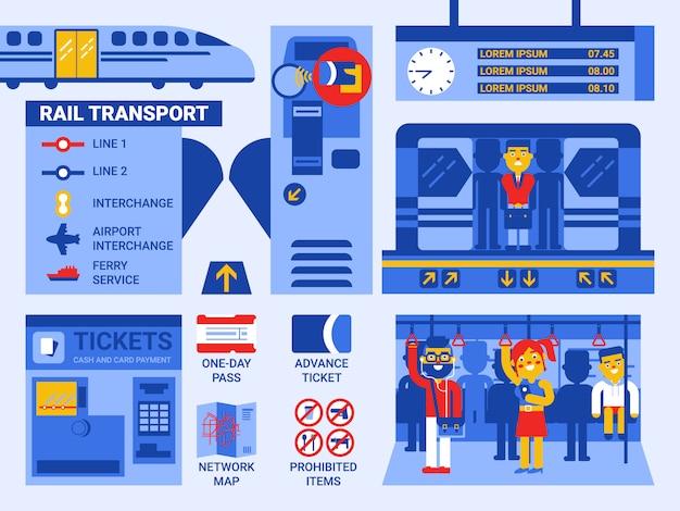 Vervoer per spoor