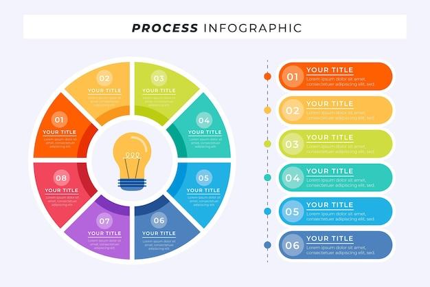 Verwerk infographic sjabloon