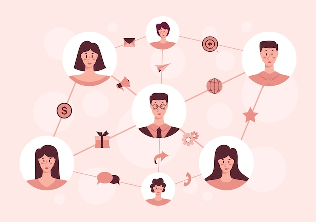 Verwijzingsprogramma concept. zakelijk netwerk in verwijzingsmarketing en zakelijk partnerschap, strategie en ontwikkeling van verwijzingsprogramma's.