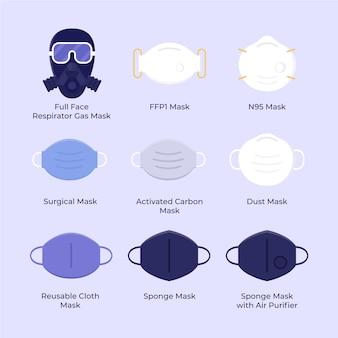 Verzameling soorten gezichtsmaskers