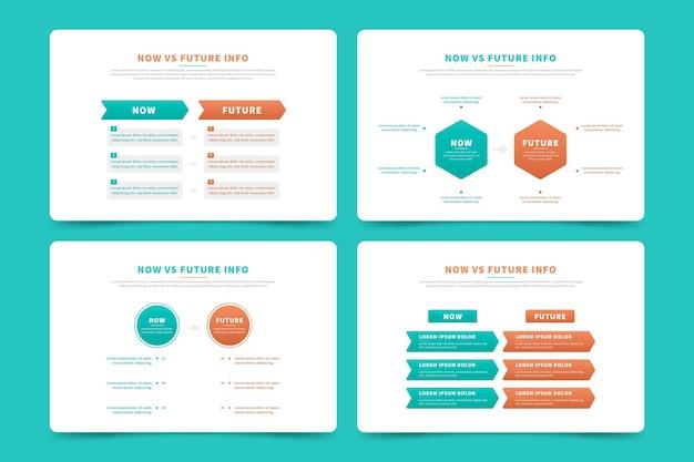 Verzameling van nu versus toekomstige infographics