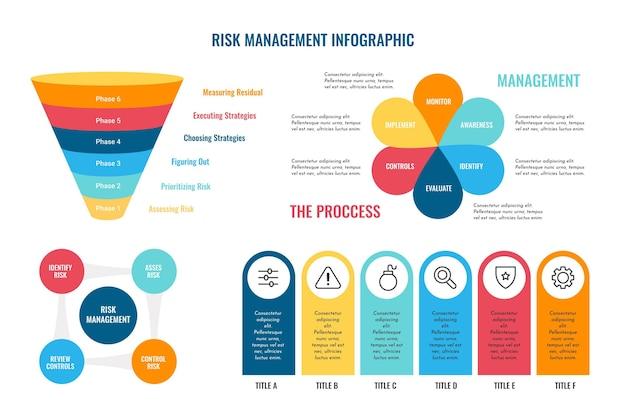 Verzameling van risicobeheer infographics