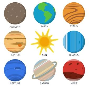 Verzameling zonnestelselplaneten