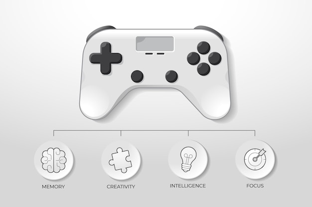 Videogamecontroller en voordelen van spelen