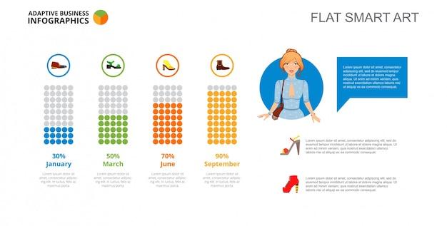Vier bars schoenen diagram dia sjabloon