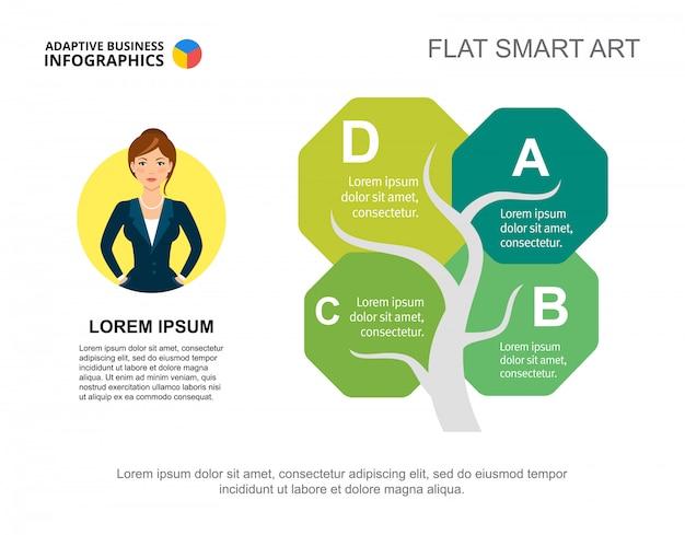 Vier bladeren boom metafoor proces grafieksjabloon. bedrijfsgegevens.