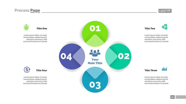 Vier cirkel stroomschema dia sjabloon. bedrijfsgegevens. grafiek, diagram