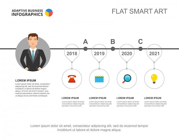 Vier jaar tijdlijn proces grafieksjabloon voor presentatie