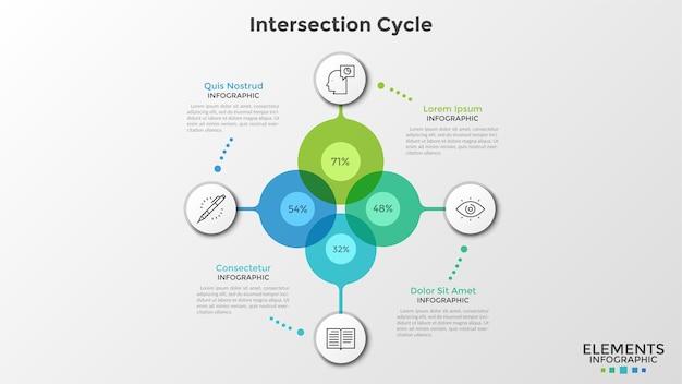 Vier kleurrijke doorsneden doorschijnende cirkels met procentaanduiding binnenin verbonden met ronde papieren witte elementen met dunne lijnsymbolen. infographic ontwerpsjabloon.