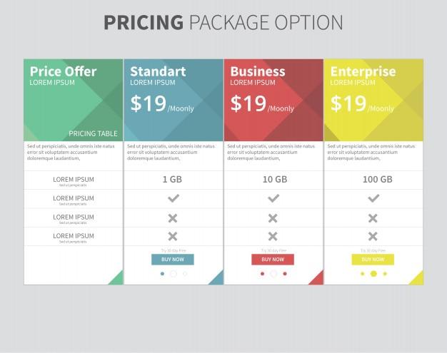 Vier opties prijspakket tafel