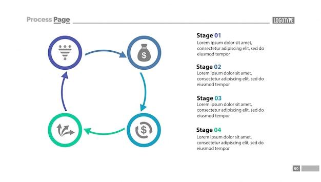 Vier stadia gecirculeerde procesdiagram sjabloon