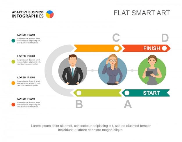 Vier stappen workflow-processchema-sjabloon voor presentatie