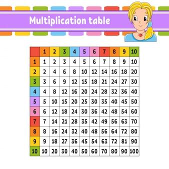 Vierkante tafel van vermenigvuldiging van 1 tot 100.