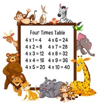 Viermaal tafel met wilde dieren
