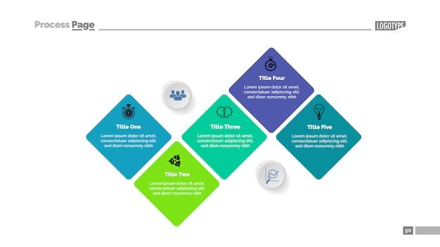 Vijf elementen stroomschema diagramsjabloon. bedrijfsgegevens. grafiek, grafiek