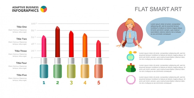 Vijf lipsticks staafdiagram dia sjabloon