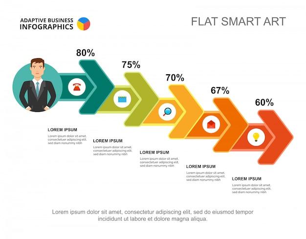 Vijf pijlen percentage grafieksjabloon voor presentatie