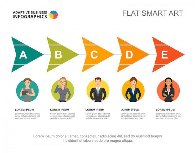 Vijf pijlen verwerken grafieksjabloon voor presentatie