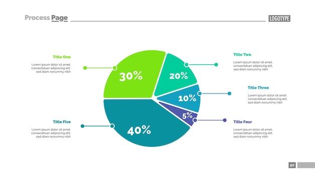Vijf sectoren cirkeldiagram dia sjabloon