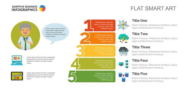 Vijf stappen it-technologieën dia sjabloon