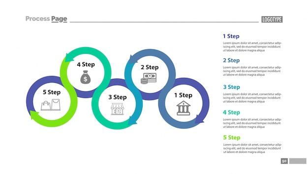 Vijf stappen procesdiagram met beschrijvingen