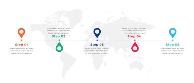 Vijf stappen tijdlijn infographic sjabloon met locatiemarkering