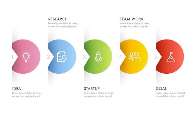 Vijf stappen webpictogrammen zoals idee, onderzoek