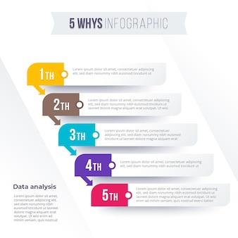 Vijf waarom infographic concept