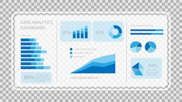 Virtueel scherm met databasestatistieken dashboard voor gegevensanalyses