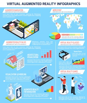 Virtuele augmented reality infographics