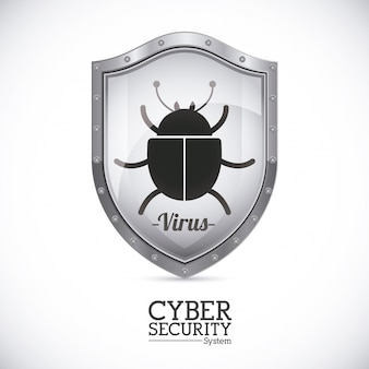 Virusontwerp