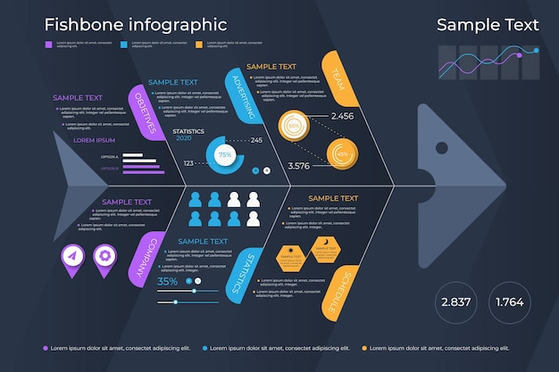 Visgraat infographic