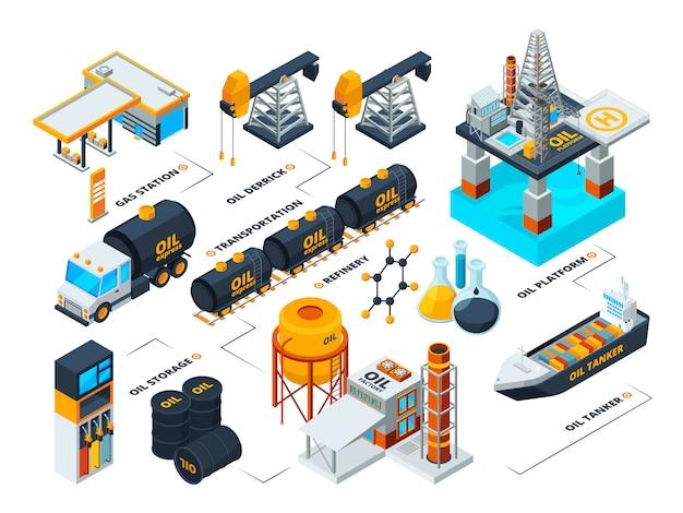 Visualisatie van alle stadia van de olieproductie. isometrische afbeeldingen
