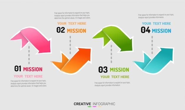 Visualisatie van bedrijfsgegevens. processchema. abstracte elementen van grafiek, diagram met 4 stappen.