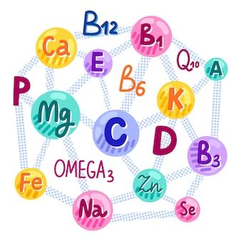 Vitamine- en mineralencomplex