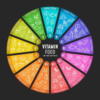 Vitamine voedsel infographic concept