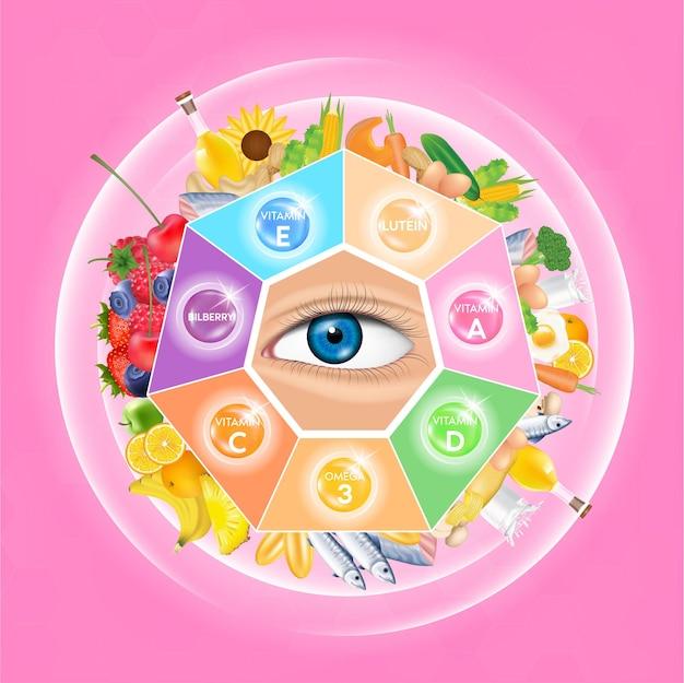Vitaminen luteïne en omega 3 voeding voor een goed zicht en gezonde ogen