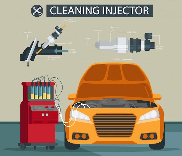 Vlakke banner die injector vectorillustratie schoonmaken.
