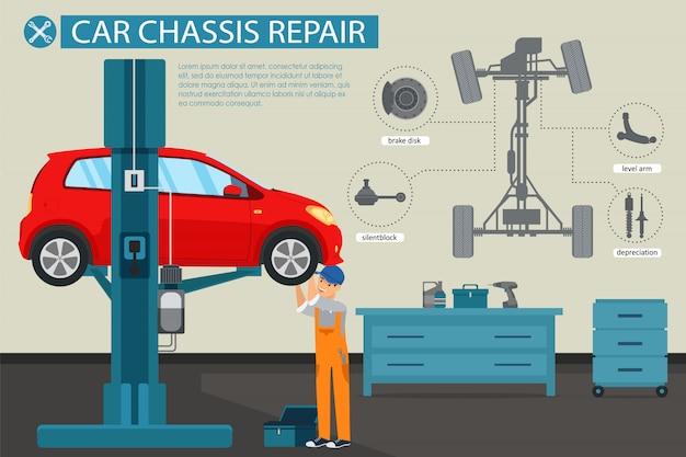 Vlakke banner moderne auto chassis reparatie infographic.