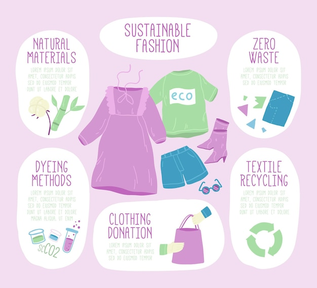 Vlakke hand getekend duurzame mode infographic