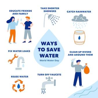 Vlakke hand getekend wereld water dag infographic sjabloon