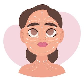 Vlakke handgetekende gezichtsmassagetechniek