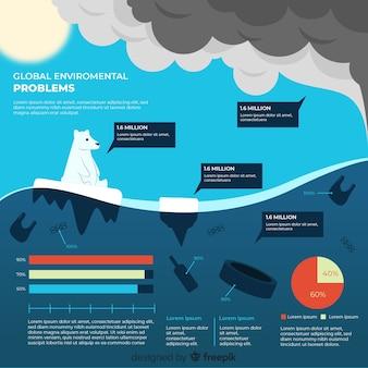 Vlakke mondiale milieuproblemen infographic