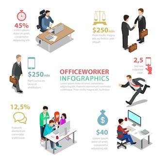 Vlakke stijl kantoormedewerker thematische infographics concept