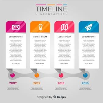 Vlakke tijdlijn infographic