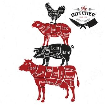 Vlees bezuinigingen.