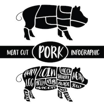Vlees gesneden infographic