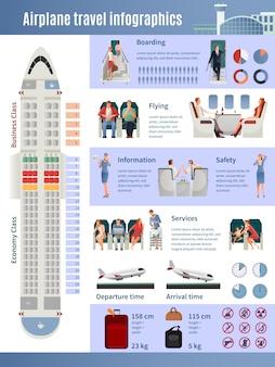 Vliegtuig informatie infographic poster